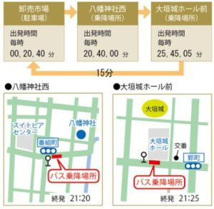 大垣祭り シャトルバス運行時間と場所