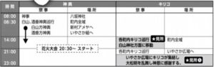 あばれ祭り2019のスケジュール 7月5日